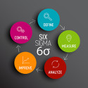 Vector Six sigma diagram scheme concept