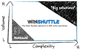winshuttle-sweet-spot
